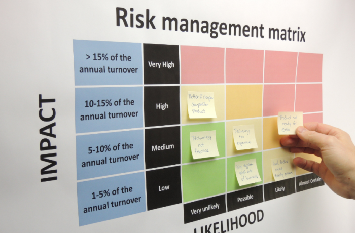 Risk Management Tool